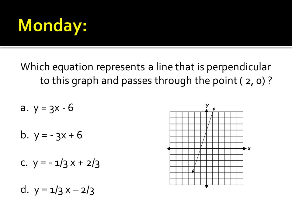Which equation represents a line that is perpendicular to this graph and passes through the point ( 2, 0) .