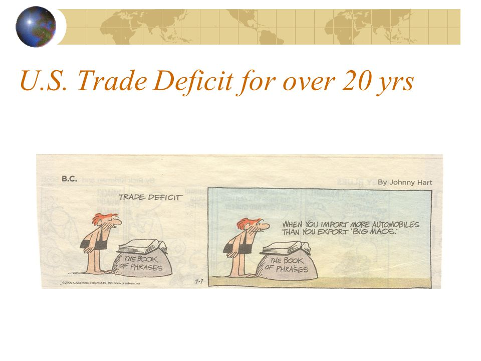 U.S. Trade Deficit for over 20 yrs