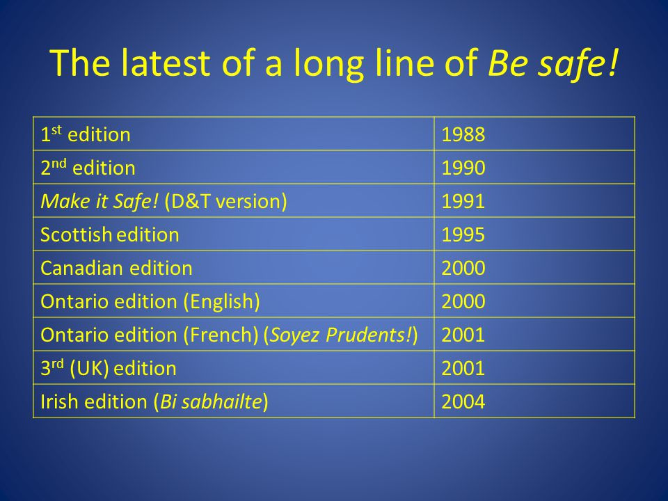 The latest of a long line of Be safe.1 st edition1988 2 nd edition1990 Make it Safe.