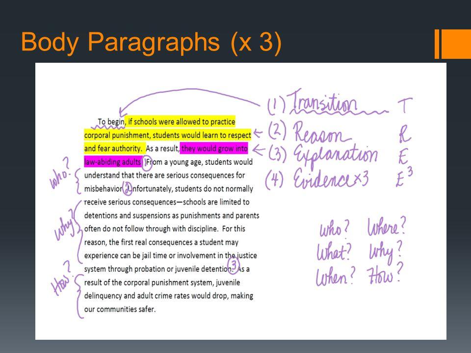 Body Paragraphs (x 3)
