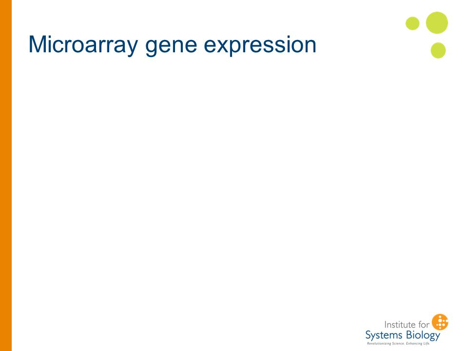 Microarray gene expression