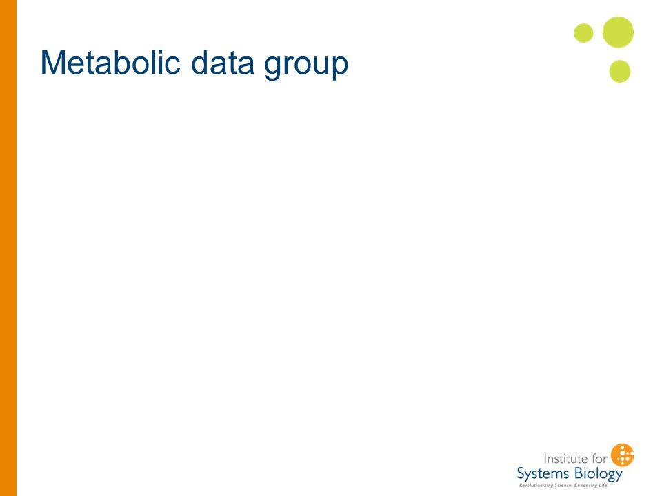 Metabolic data group
