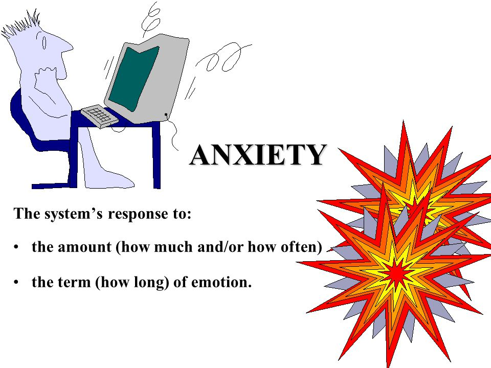 ANXIETY The system's response to: the amount (how much and/or how often) the term (how long) of emotion.