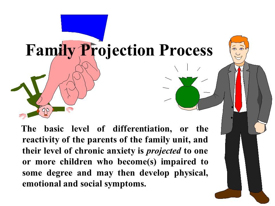 Emotional Cutoff A family member's attempt to manage lower levels of differentiation by: separating him/herself from the nuclear family through  emotional isolation, and/ or  physical distancing