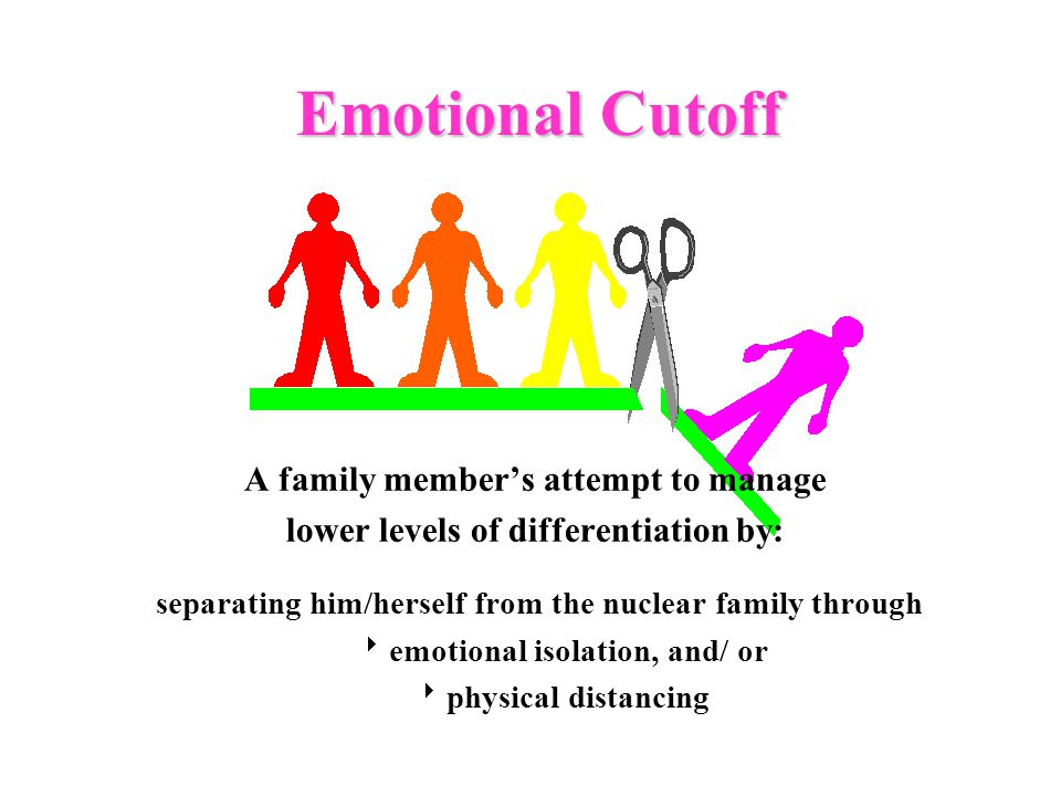 Emotional Cutoff A family member's attempt to manage lower levels of differentiation by: separating him/herself from the nuclear family through  emotional isolation, and/ or  physical distancing