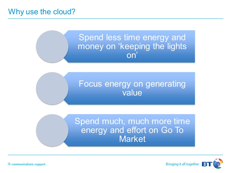 Why use the cloud? Spend less time energy and money on 'keeping the lights on' Focus energy on generating value Spend much, much more time energy and