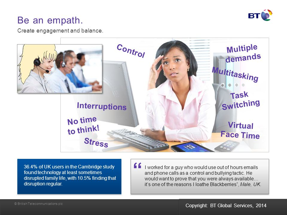 © British Telecommunications plc 11 Be an empath. Create engagement and balance.