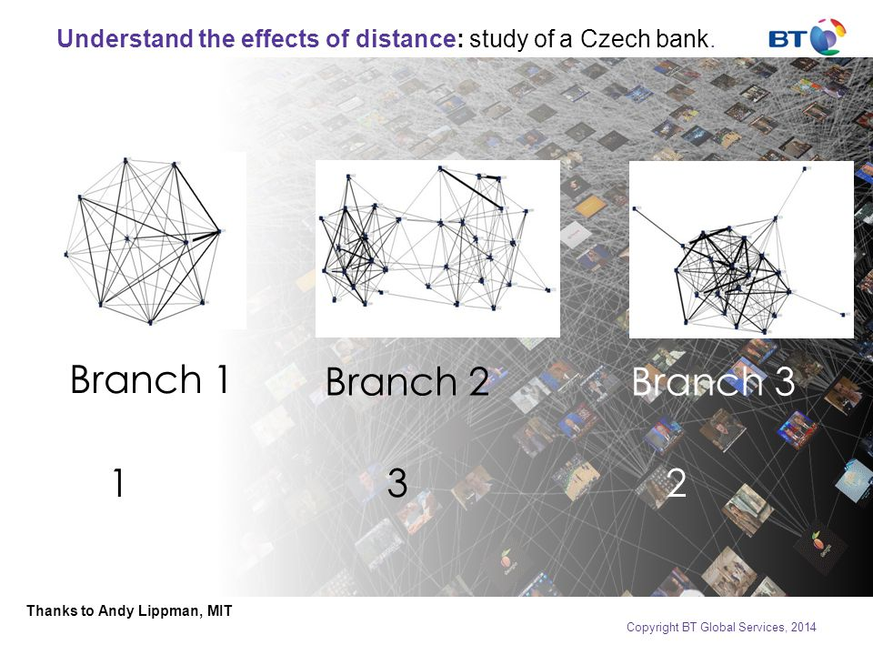 Understand the effects of distance: study of a Czech bank. Branch 1 Branch 2Branch 3 Thanks to Andy Lippman, MIT 132 Copyright BT Global Services, 201