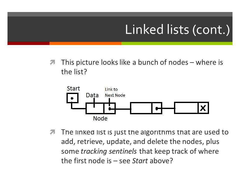 Linked lists (cont.)  This picture looks like a bunch of nodes – where is the list.