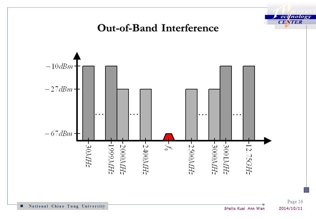 National Chiao Tung University Stella Kuei Ann Wen 2014/10/11 Page 16 Out-of-Band Interference