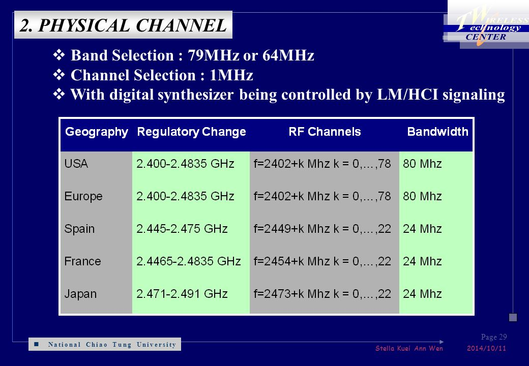 National Chiao Tung University Stella Kuei Ann Wen 2014/10/11 Page 29 v Band Selection : 79MHz or 64MHz v Channel Selection : 1MHz v With digital synthesizer being controlled by LM/HCI signaling 2.