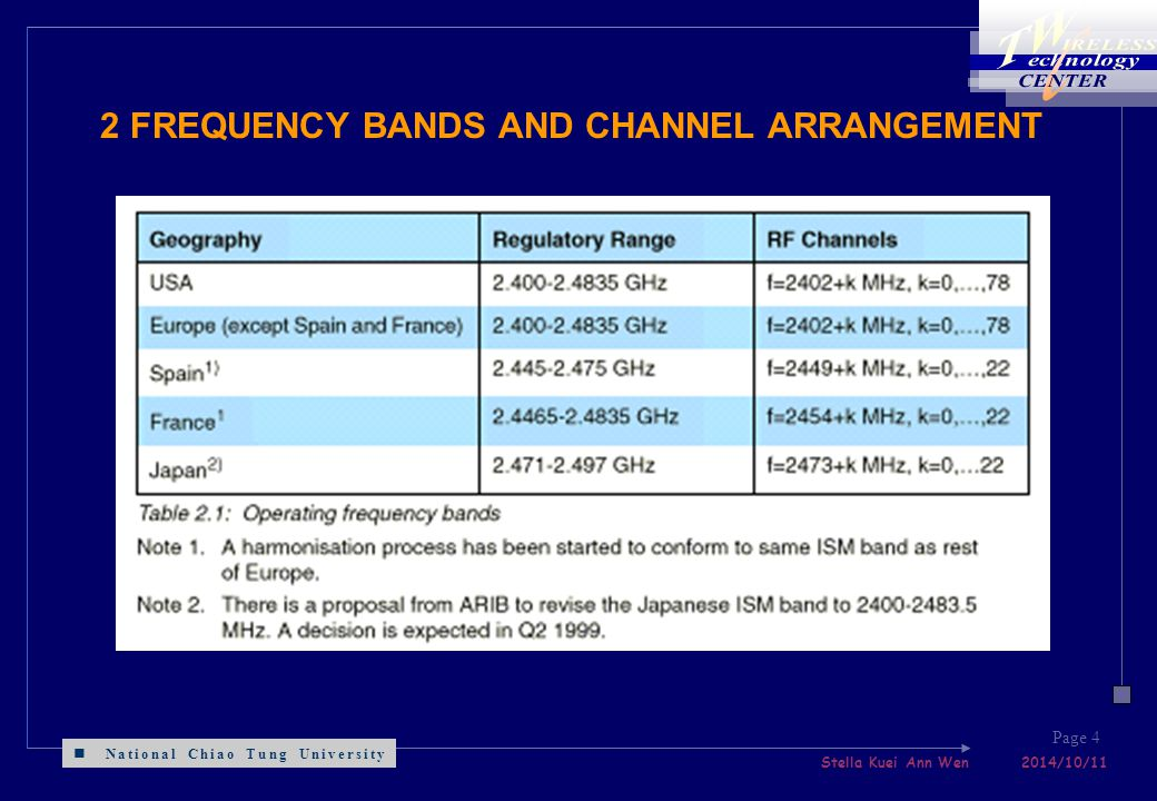 National Chiao Tung University Stella Kuei Ann Wen 2014/10/11 Page 4 2 FREQUENCY BANDS AND CHANNEL ARRANGEMENT