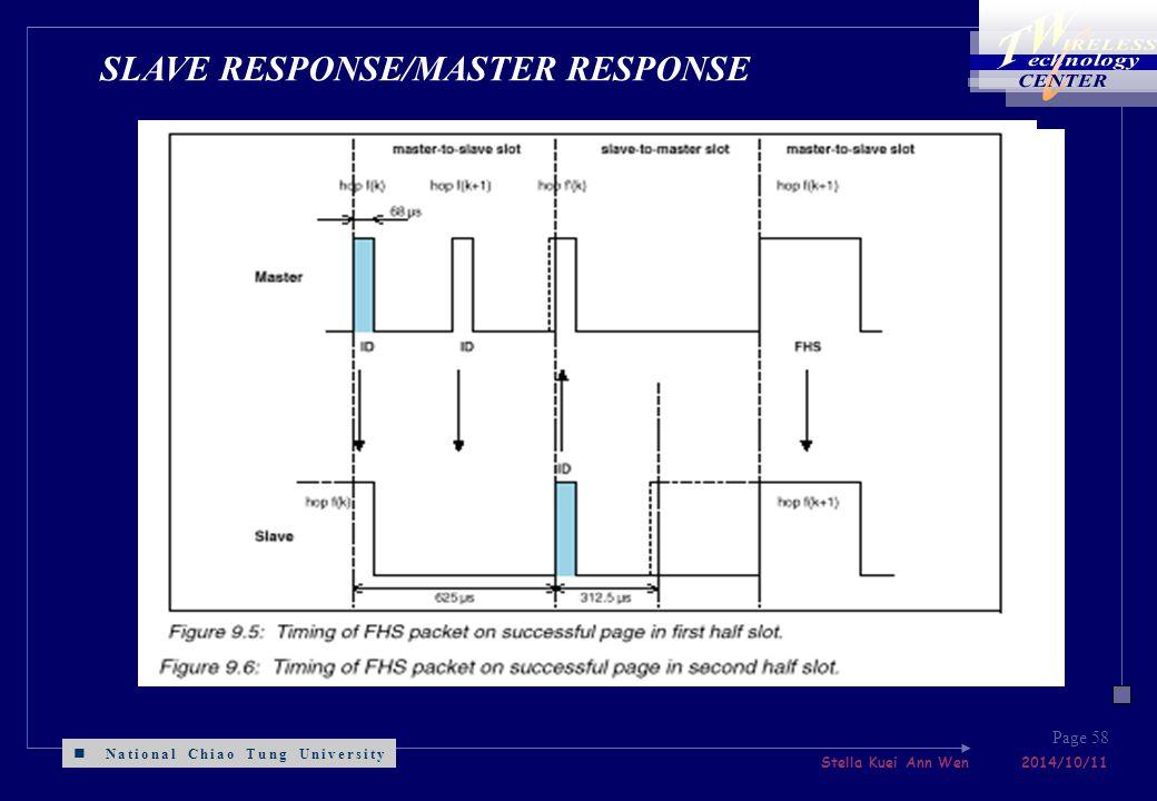 National Chiao Tung University Stella Kuei Ann Wen 2014/10/11 Page 58 SLAVE RESPONSE/MASTER RESPONSE