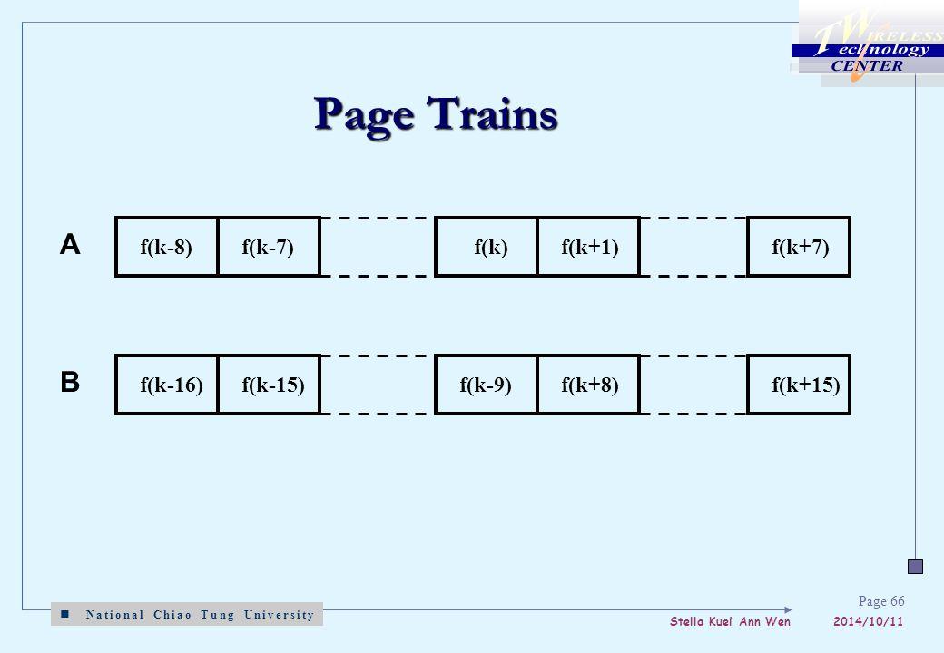 National Chiao Tung University Stella Kuei Ann Wen 2014/10/11 Page 66 Page Trains f(k)f(k+1)f(k-8)f(k-7)f(k+7) A f(k-9)f(k+8)f(k-16)f(k-15)f(k+15) B
