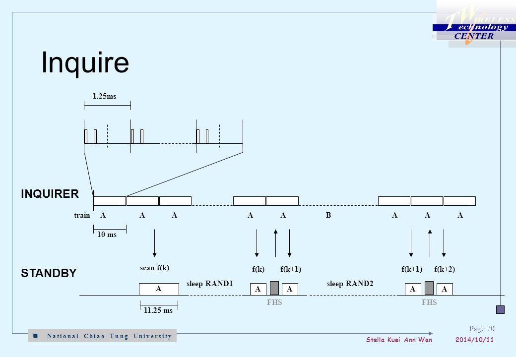 National Chiao Tung University Stella Kuei Ann Wen 2014/10/11 Page 70 Inquire train AAAAB 10 ms INQUIRER STANDBY 11.25 ms A FHS scan f(k) sleep RAND2 f(k+1) 1.25ms f(k) A f(k+1) FHS f(k+2) sleep RAND1 AAA AAAA