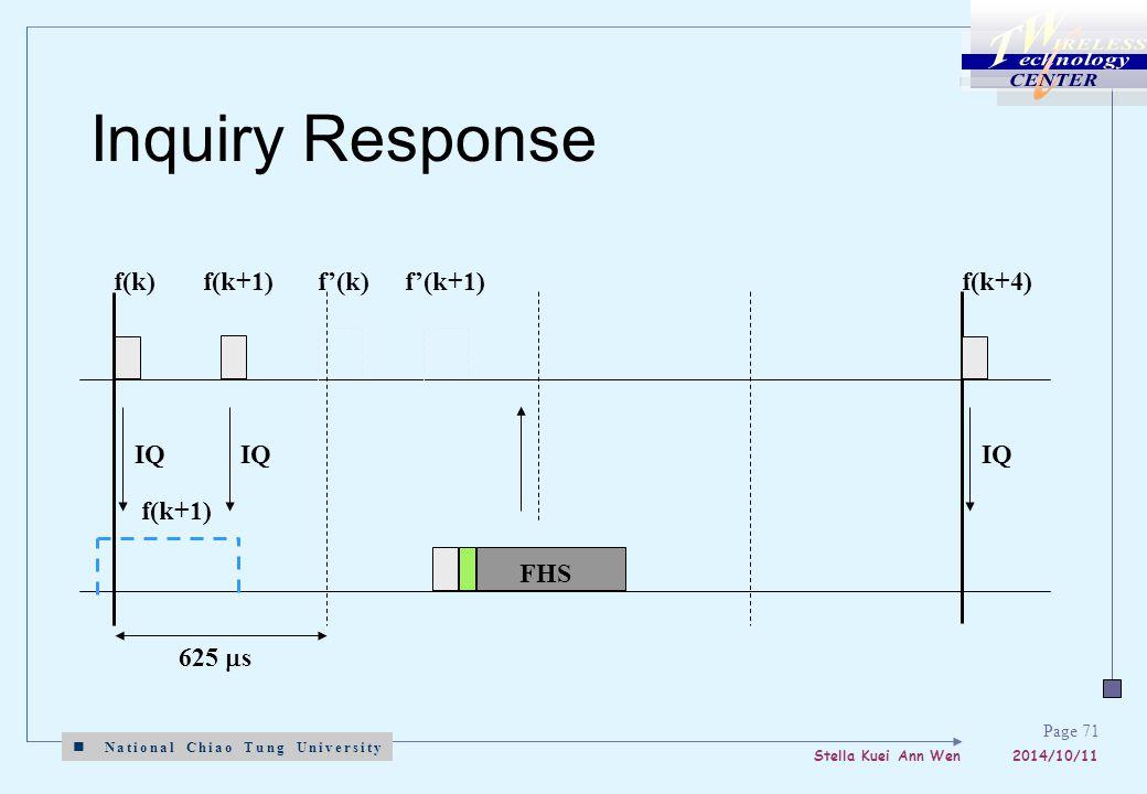 National Chiao Tung University Stella Kuei Ann Wen 2014/10/11 Page 71 625  s FHS f(k+1)f'(k+1)f(k+4)f(k) f(k+1) f'(k) IQ Inquiry Response