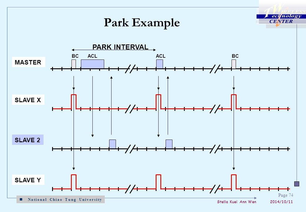 National Chiao Tung University Stella Kuei Ann Wen 2014/10/11 Page 74 Park Example