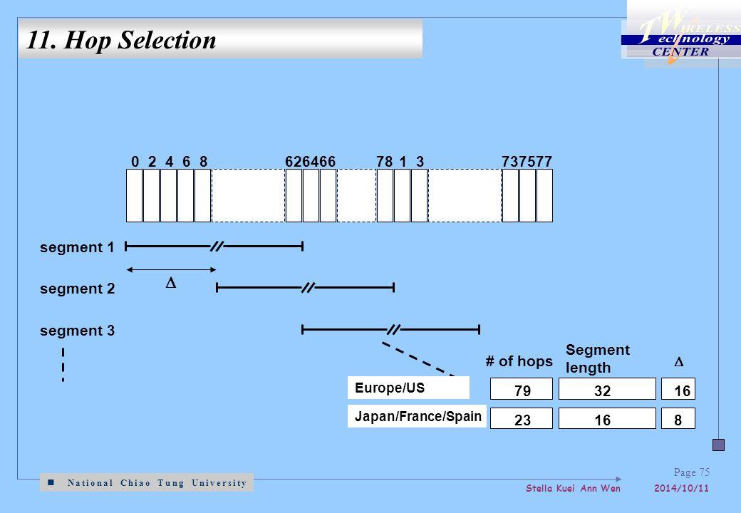 National Chiao Tung University Stella Kuei Ann Wen 2014/10/11 Page 75 046862646627813737577 segment 1 segment 2 segment 3  Europe/US Japan/France/Spain 79 23 32 16 8 Segment length # of hops  11.