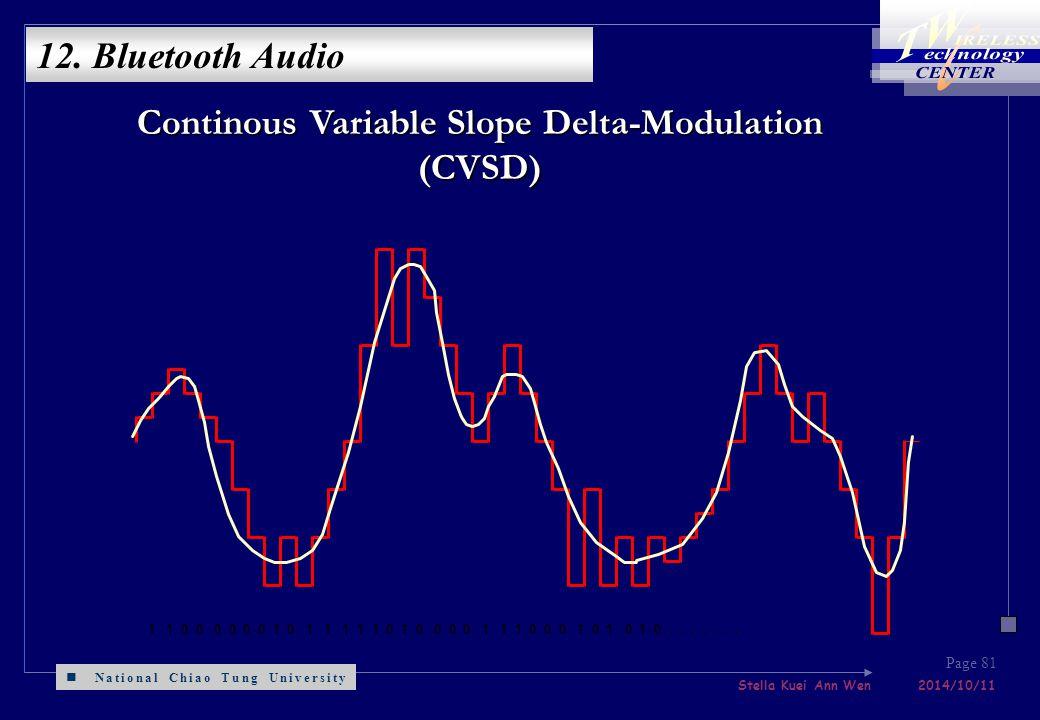 National Chiao Tung University Stella Kuei Ann Wen 2014/10/11 Page 81 Continous Variable Slope Delta-Modulation (CVSD) 1 1 0 0 0 0 0 0 1 0 1 1 1 1 1 0 1 0 0 0 0 1 1 1 0 0 0 1 0 1 0 1 0.......