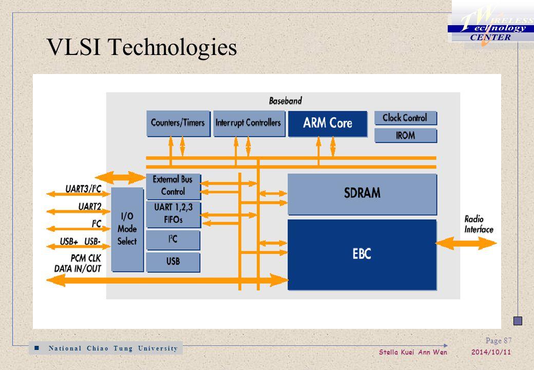 National Chiao Tung University Stella Kuei Ann Wen 2014/10/11 Page 87 VLSI Technologies