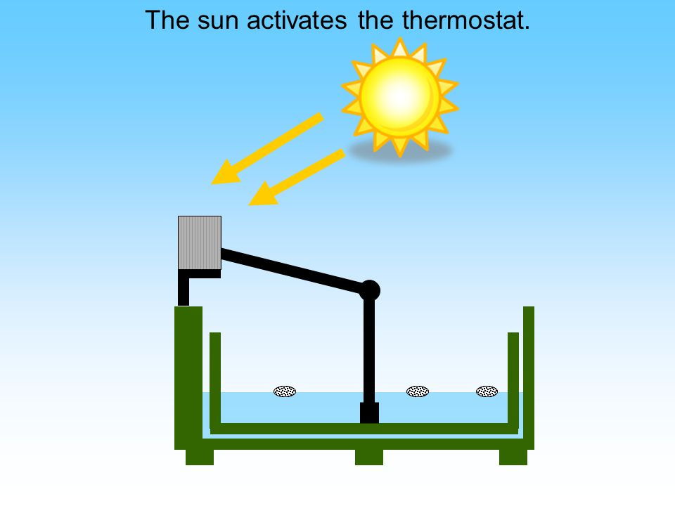 The sun activates the thermostat.