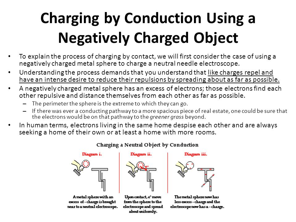 Charging by Conduction Using a Negatively Charged Object To explain the process of charging by contact, we will first consider the case of using a neg