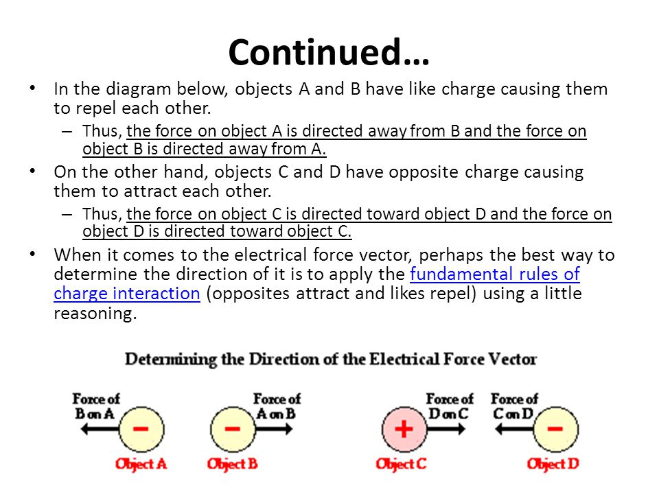 Continued… In the diagram below, objects A and B have like charge causing them to repel each other. – Thus, the force on object A is directed away fro
