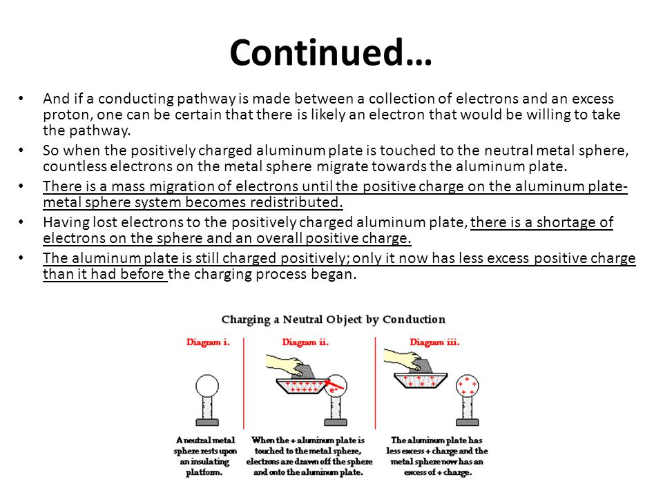 Check Your Understanding Alteration in the quantity of charge: Two charged objects have a repulsive force of 0.080 N.