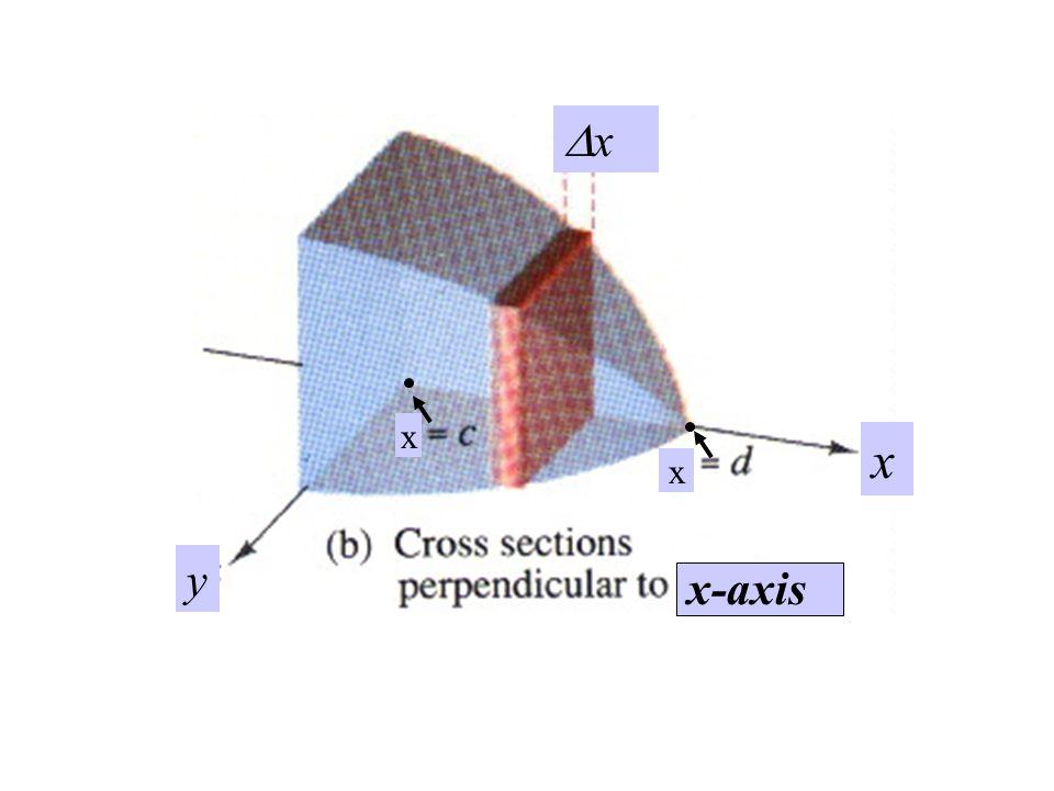 xx x y x x x-axis