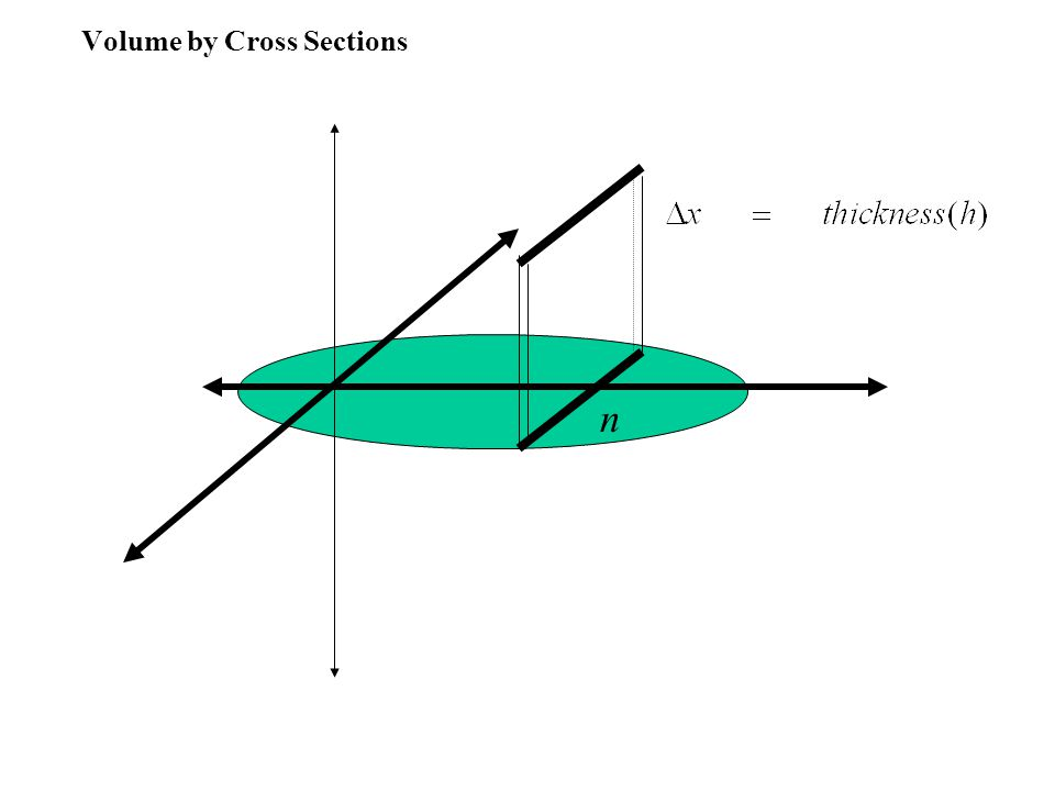 Volume by Cross Sections n