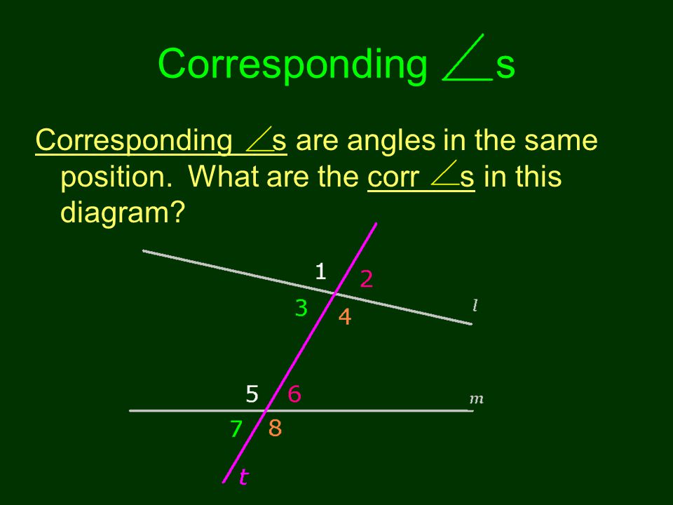 Corresponding s Corresponding s are angles in the same position. What are the corr s in this diagram?