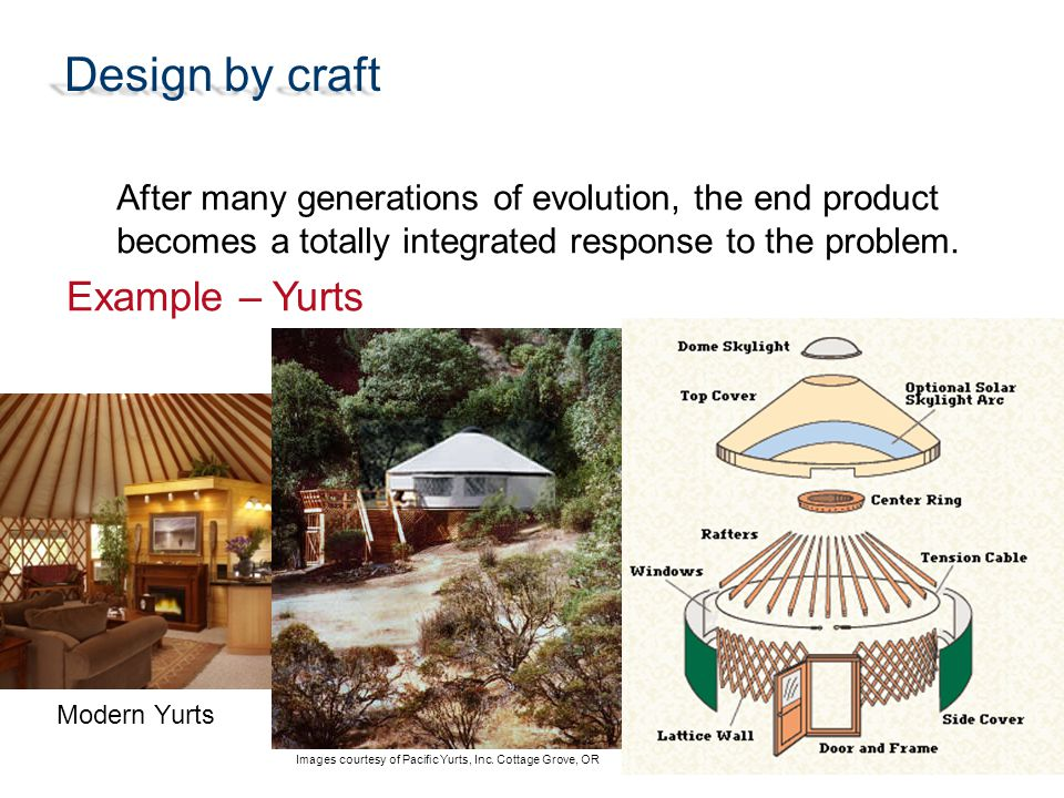Design by craft After many generations of evolution, the end product becomes a totally integrated response to the problem.