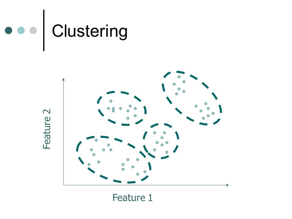 Clustering Feature 1 Feature 2