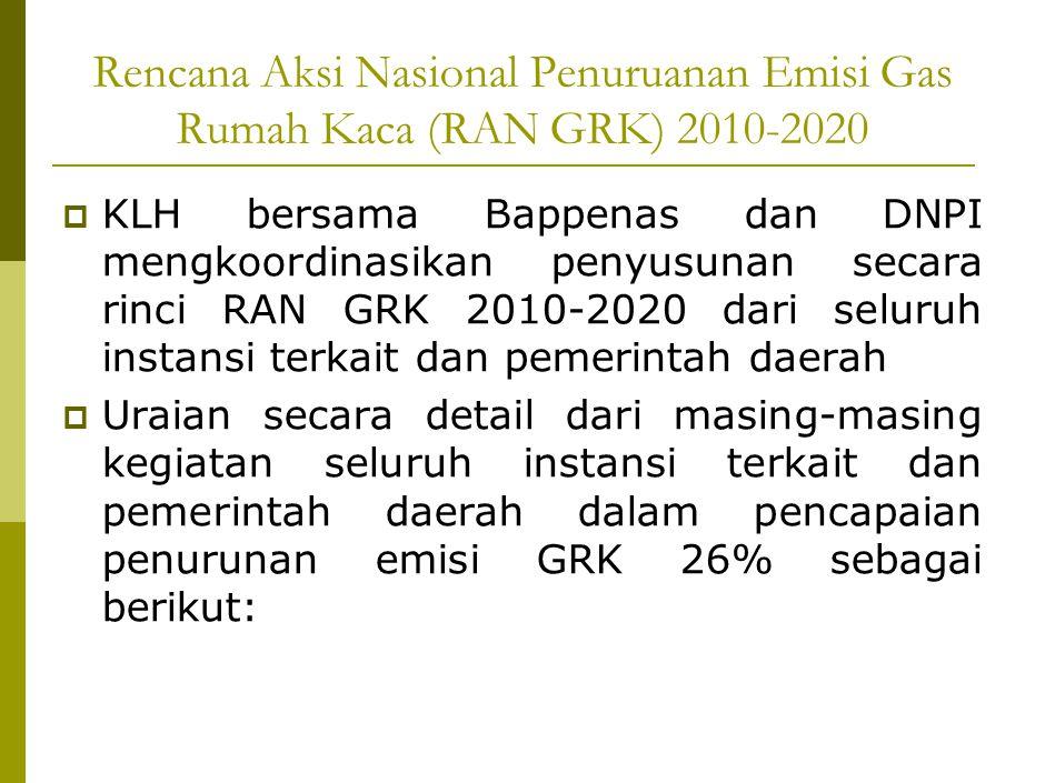 Rencana Aksi Nasional Penuruanan Emisi Gas Rumah Kaca (RAN GRK) 2010-2020  KLH bersama Bappenas dan DNPI mengkoordinasikan penyusunan secara rinci RAN GRK 2010-2020 dari seluruh instansi terkait dan pemerintah daerah  Uraian secara detail dari masing-masing kegiatan seluruh instansi terkait dan pemerintah daerah dalam pencapaian penurunan emisi GRK 26% sebagai berikut: