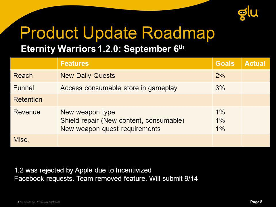 © Glu Mobile Inc., Private and Confidential Page 8 Product Update Roadmap FeaturesGoalsActual ReachNew Daily Quests2% FunnelAccess consumable store in gameplay3% Retention RevenueNew weapon type Shield repair (New content, consumable) New weapon quest requirements 1% Misc.