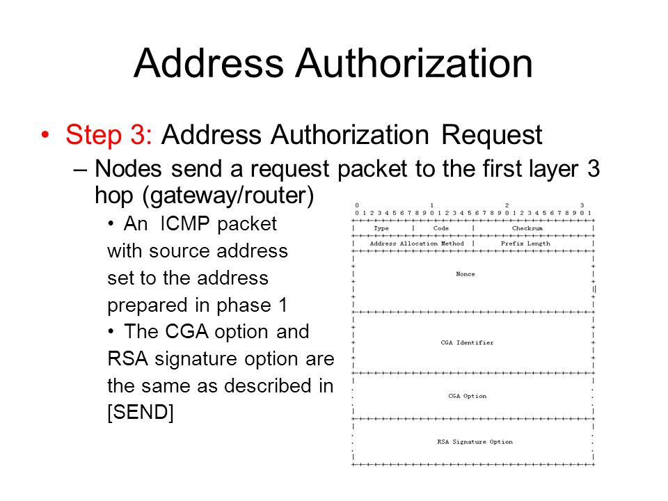 Address Authorization Step 3: Address Authorization Request –Nodes send a request packet to the first layer 3 hop (gateway/router) An ICMP packet with