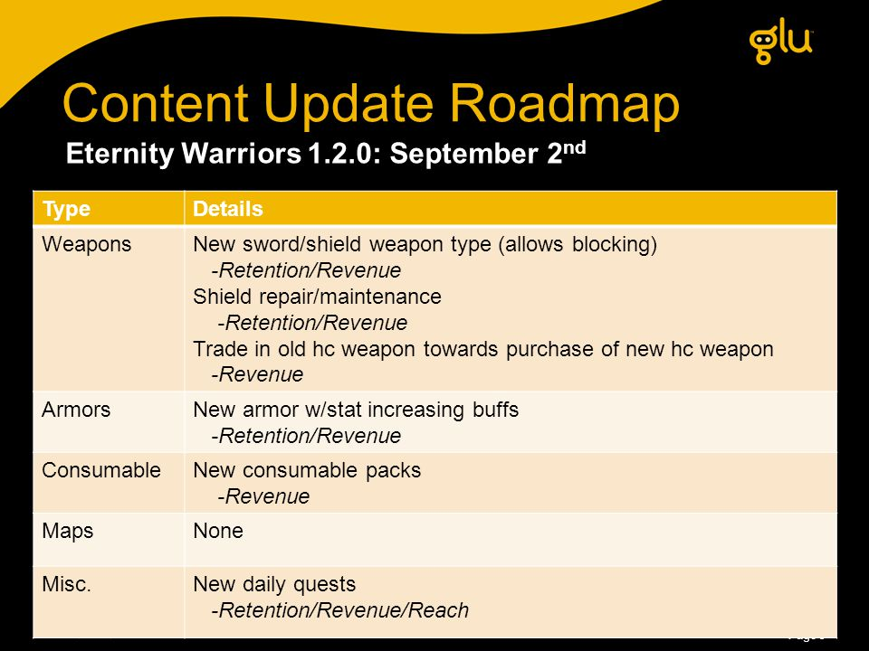 © Glu Mobile Inc., Private and Confidential Page 10 Product Update Roadmap FeaturesGoalsActual Reach Funnel RetentionVillage environment New valuable consumables Local notifications for events 3% 2% 1% Revenue Misc.New daily quests1% Eternity Warriors 1.3.0: September 30 th