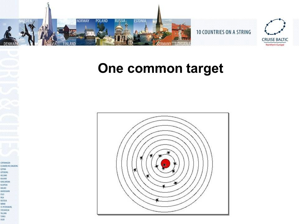 One common target