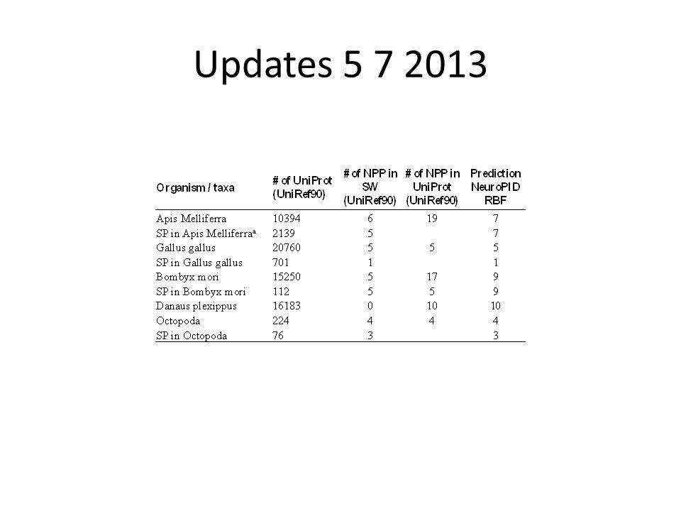 Updates 5 7 2013
