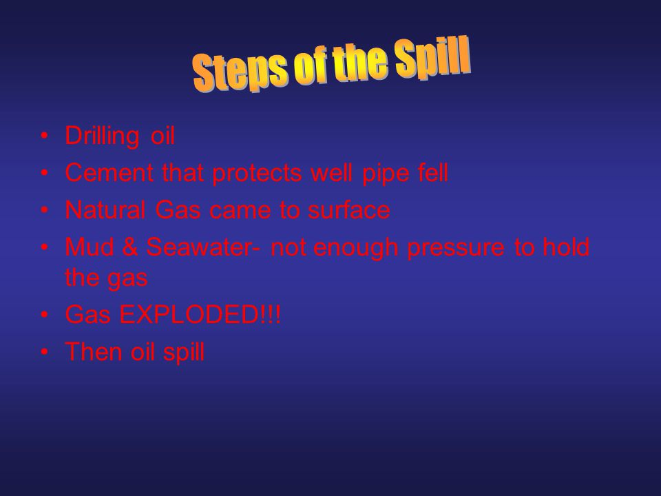 Drilling oil Cement that protects well pipe fell Natural Gas came to surface Mud & Seawater- not enough pressure to hold the gas Gas EXPLODED!!.