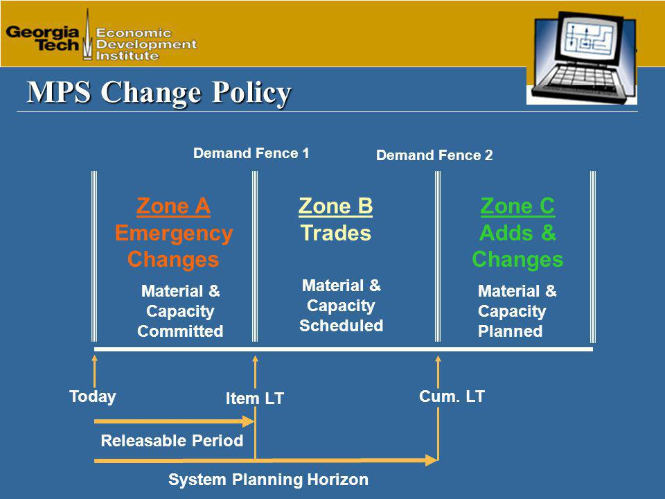 MPS Change Policy MPS Change Policy Zone A Emergency Changes Zone B Trades Material & Capacity Committed Material & Capacity Planned Today Zone C Adds & Changes Material & Capacity Scheduled Cum.
