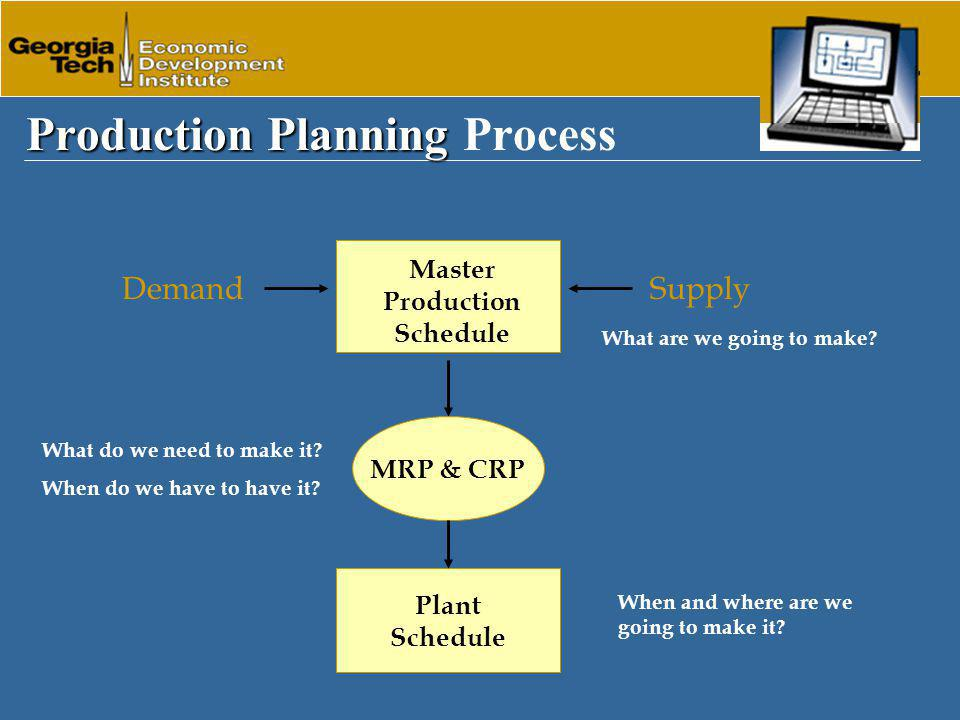 Production Planning Production Planning Process DemandSupply Master Production Schedule What are we going to make.