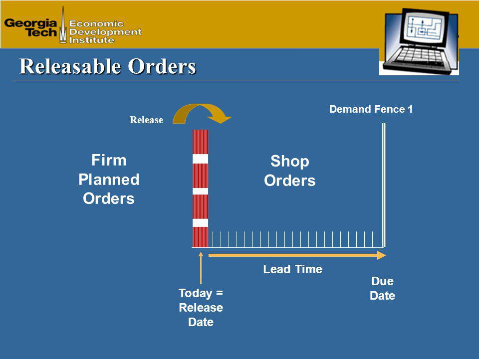 Releasable Orders Releasable Orders Shop Orders Lead Time Due Date Demand Fence 1 Today = Release Date Firm Planned Orders Release