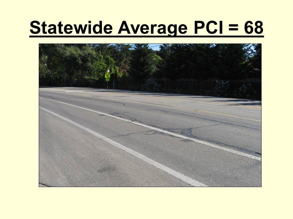 Statewide Average PCI = 68