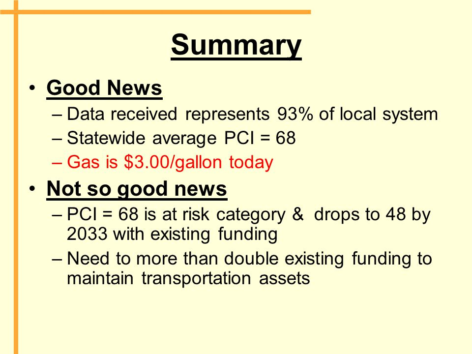 Summary Good News –Data received represents 93% of local system –Statewide average PCI = 68 –Gas is $3.00/gallon today Not so good news –PCI = 68 is a