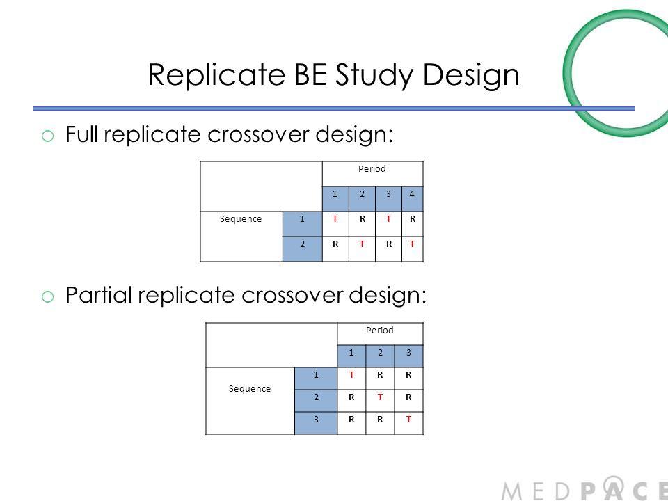 Replicate BE Study Design  Full replicate crossover design:  Partial replicate crossover design: Period 1234 Sequence1TRTR 2RTRT Period 123 Sequence
