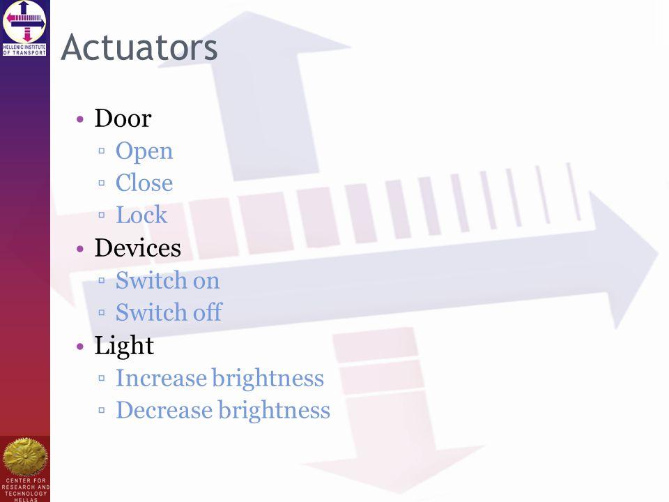 Sensors IP Cameras Humidity monitoring Temperature monitoring CO detection Motion detection Energy consumption Device status monitoring Door status monitoring Light detection