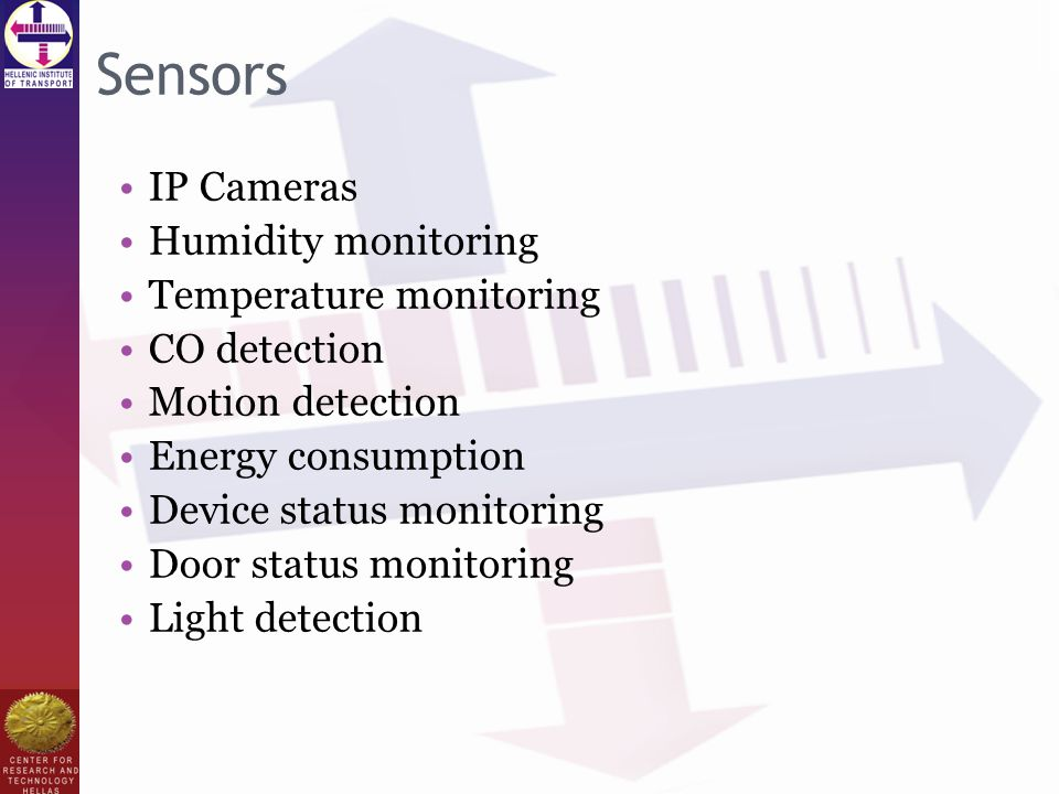 Sensors IP Cameras Humidity monitoring Temperature monitoring CO detection Motion detection Energy consumption Device status monitoring Door status monitoring Light detection