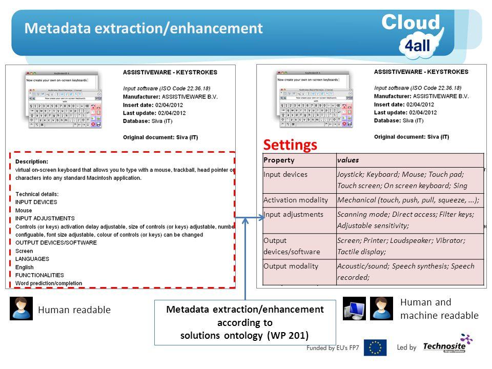 Metadata extraction/enhancement Metadata extraction/enhancement according to solutions ontology (WP 201) Propertyvalues Input devices Joystick; Keyboa
