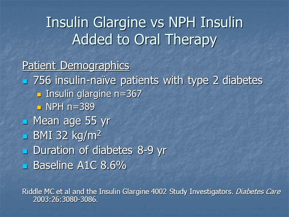Insulin Glargine vs NPH Insulin Added to Oral Therapy Patient Demographics 756 insulin-naïve patients with type 2 diabetes 756 insulin-naïve patients